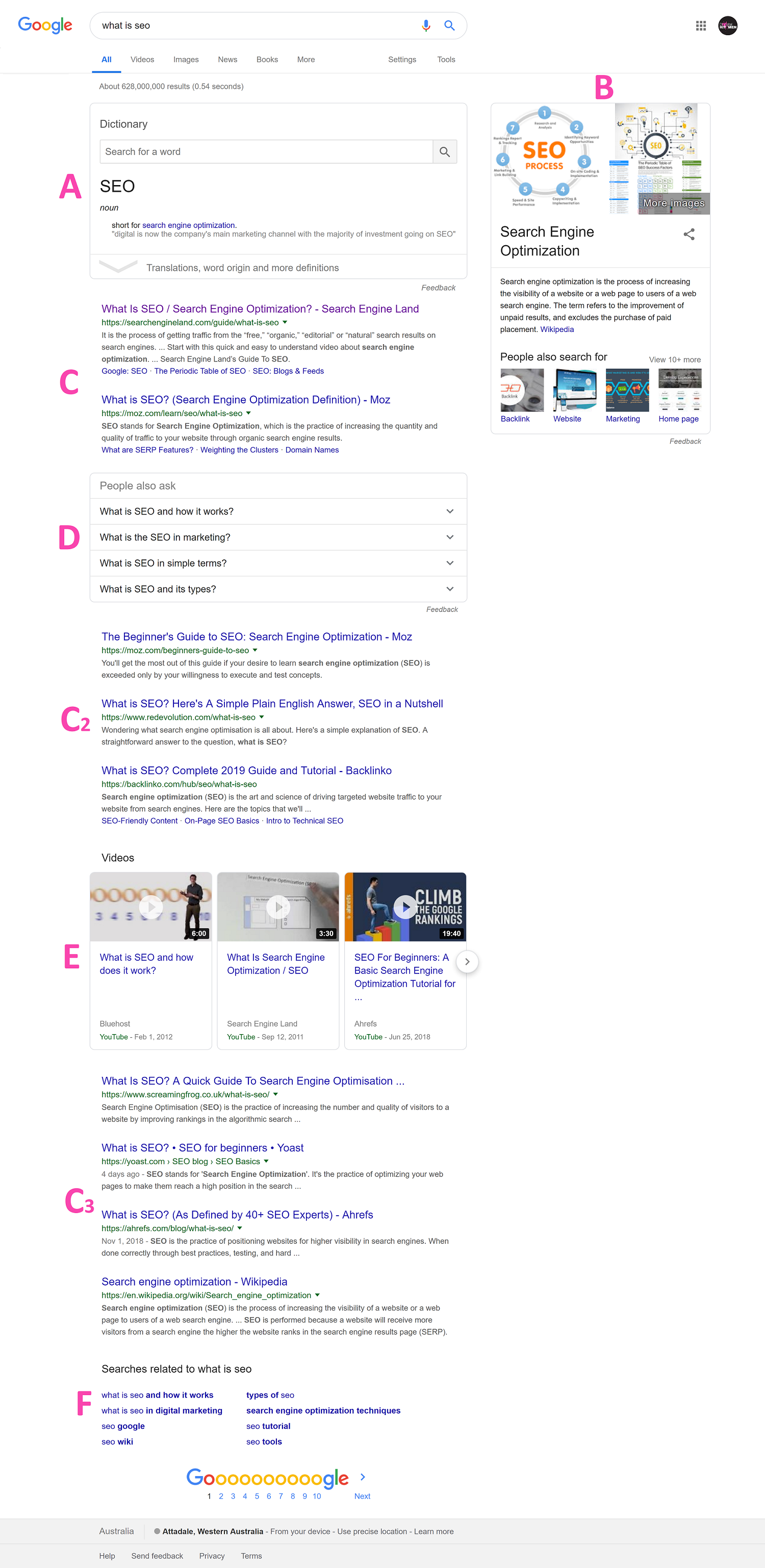 The Search Engine Results Page