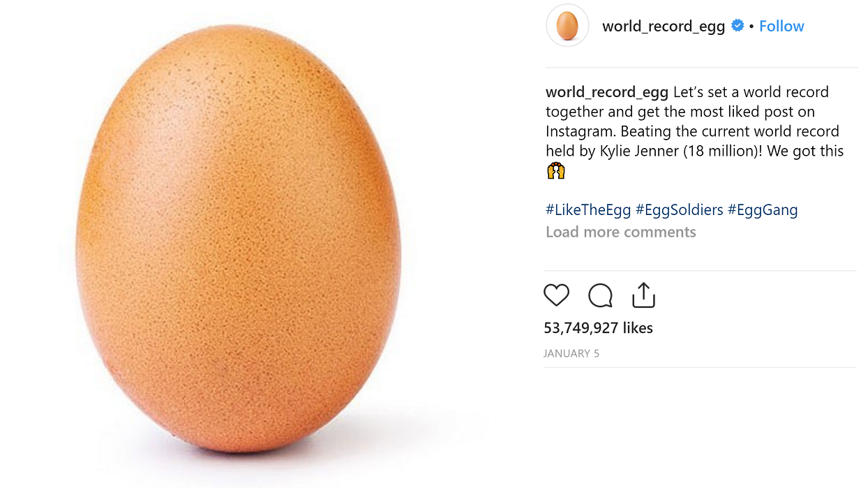 The world record egg has the most likes on Instagram